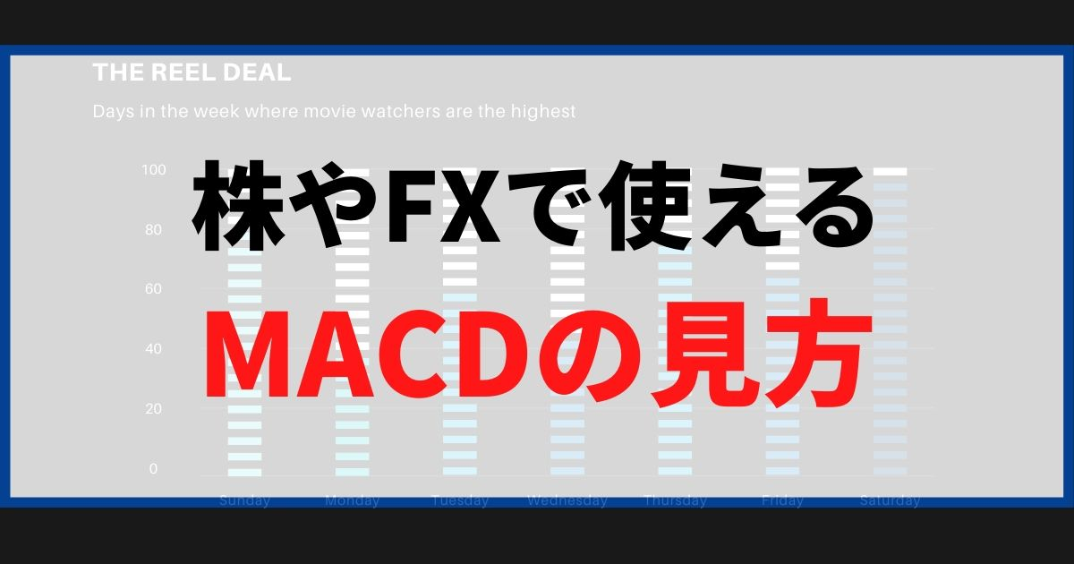 株やFXで使えるMACDの見方