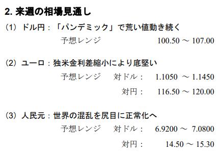 三菱UFJ銀行の予測する今後のドル円