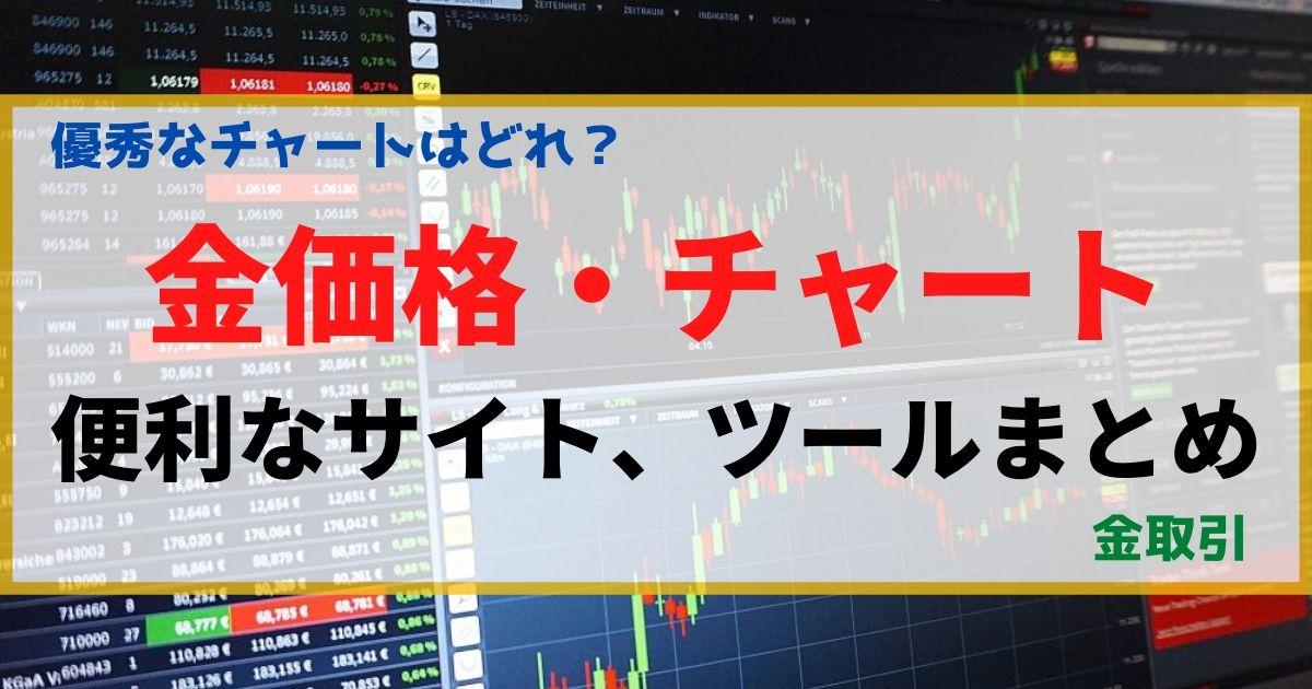 金価格、リアルタイムチャート