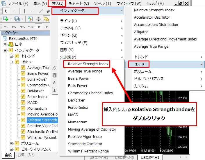 MT4のメニューバーからRSIを表示させる方法