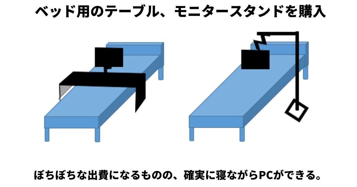 ベッド用のテーブル、モニタースタンド