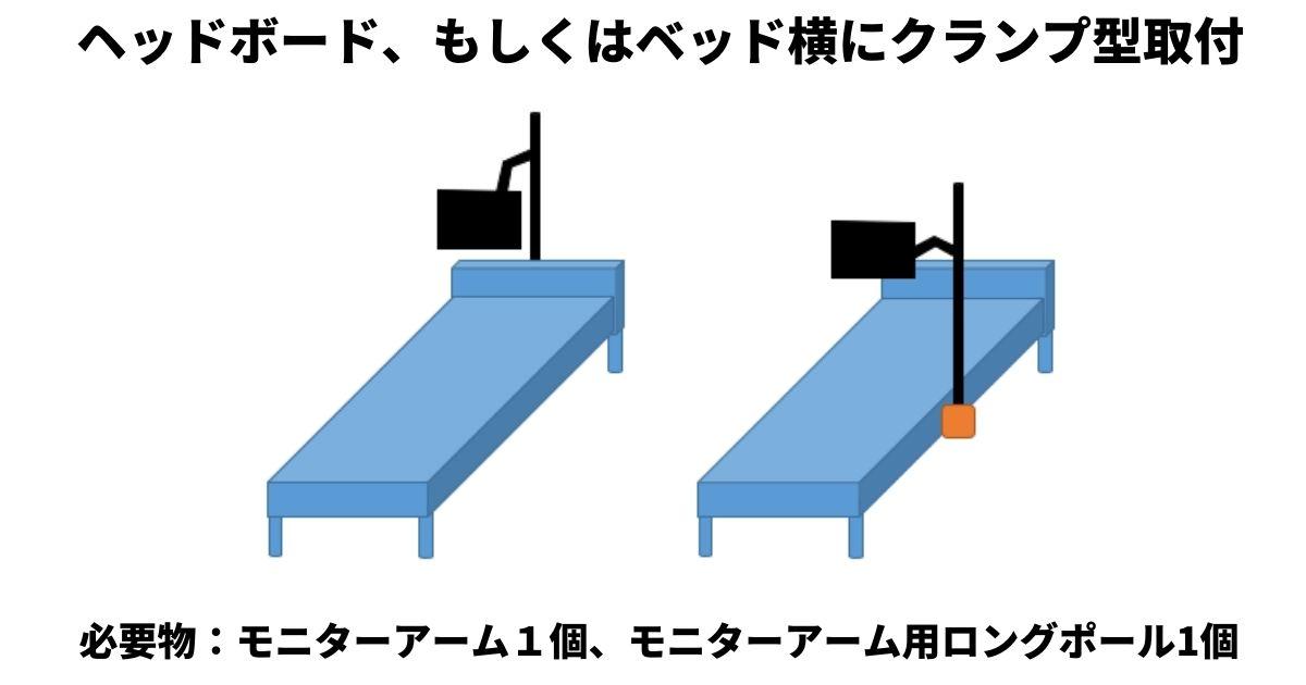 ヘッドボート、もしくはベッド横にクランプ型のモニターアームを取り付ける。