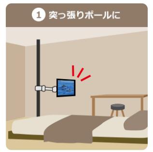 ベッドサイドへのモニターアーム取付イメージ