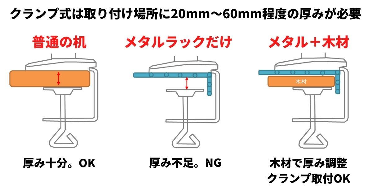 クランプ式をメタルラックに取り付ける場合の調整