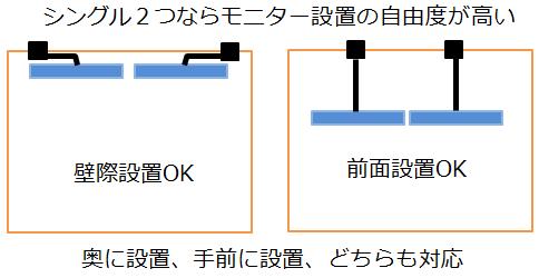 シングル2つの設置例