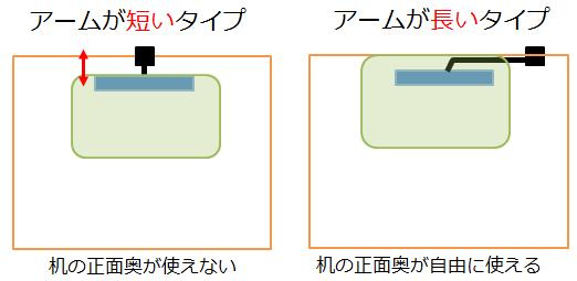 縦2枚デュアルモニターアームの設置例