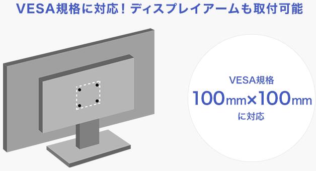 I-O DATA EX-LDH271DBのVESAマウント